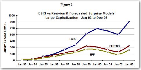 ESIS2004_Figue2